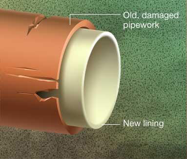 CIPP-trenchless-sewer-pipe-lining